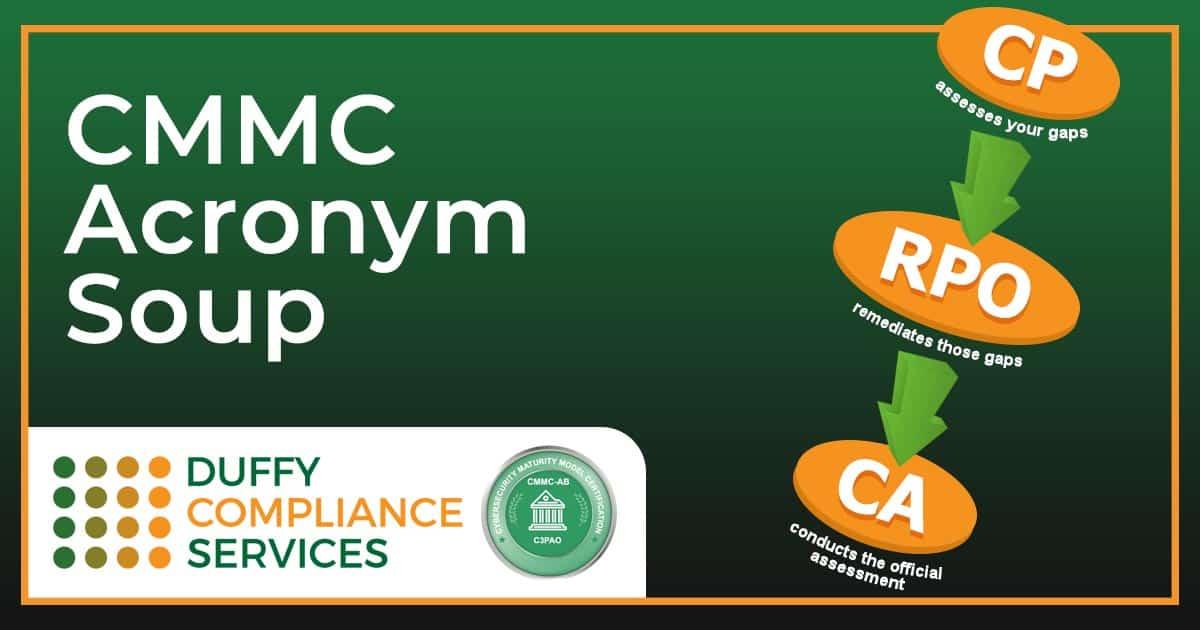 CMMC Acronym Soup - Duffy Compliance Services
